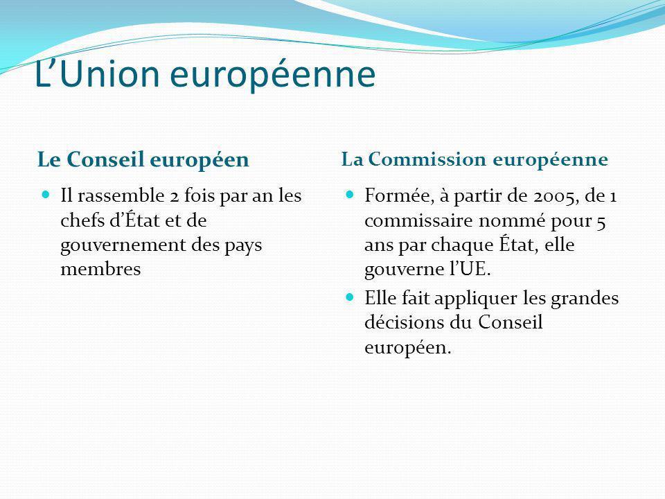 LUnion européenne Le Conseil européen La Commission européenne Il rassemble 2 fois par an les chefs dÉtat et de gouvernement des pays membres Formée,
