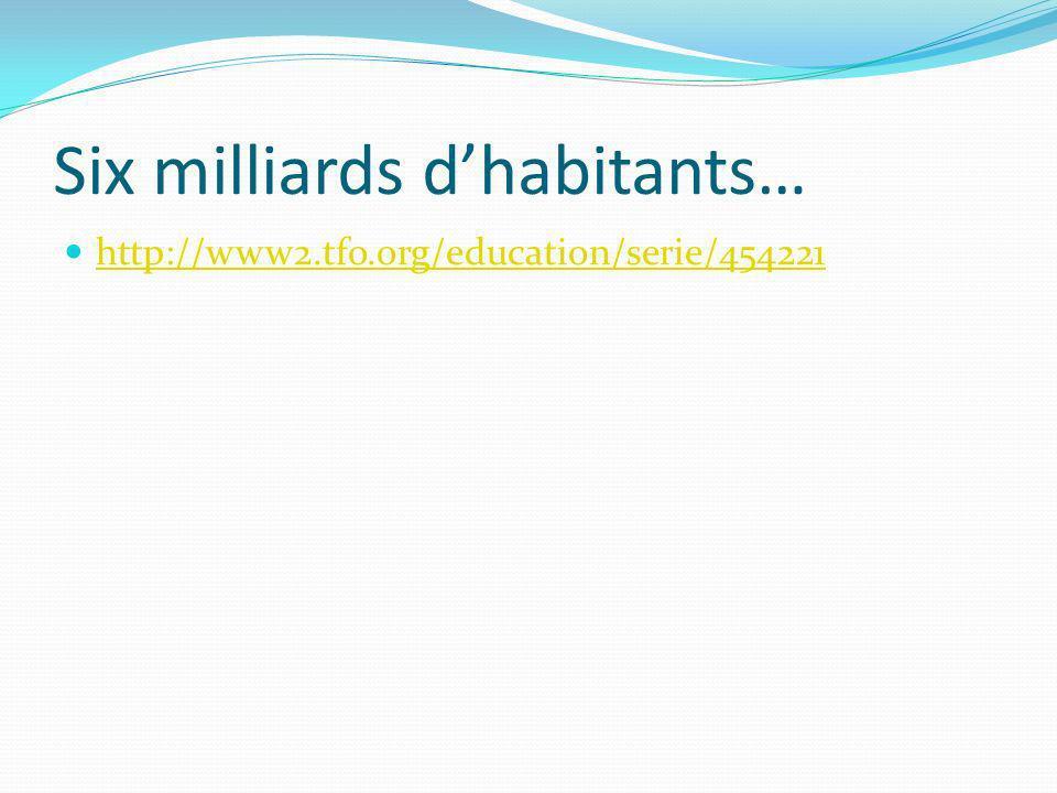 vidéos http://www2.tfo.org/education/video/895901?f=0 http://www2.tfo.org/education/video/738705?f=0