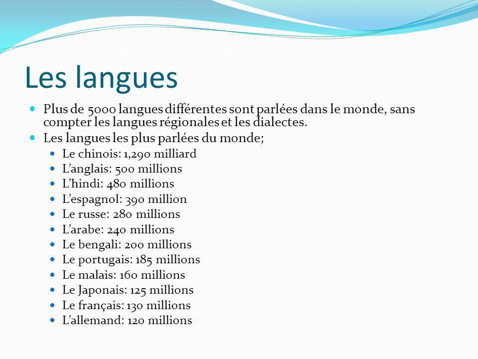 Les langues Plus de 5000 langues différentes sont parlées dans le monde, sans compter les langues régionales et les dialectes. Les langues les plus pa