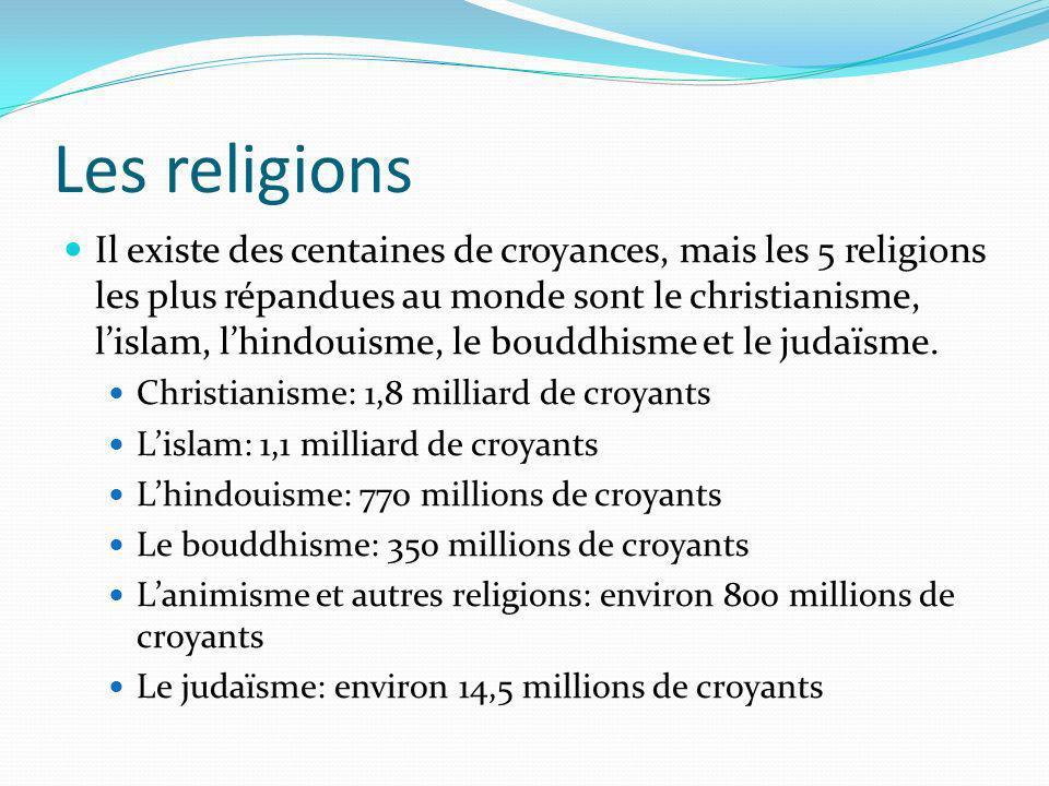 Les religions Il existe des centaines de croyances, mais les 5 religions les plus répandues au monde sont le christianisme, lislam, lhindouisme, le bo