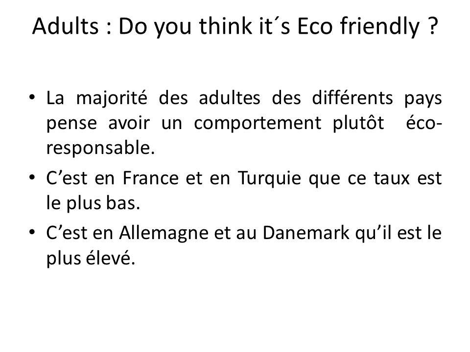 La majorité des adultes des différents pays pense avoir un comportement plutôt éco- responsable.