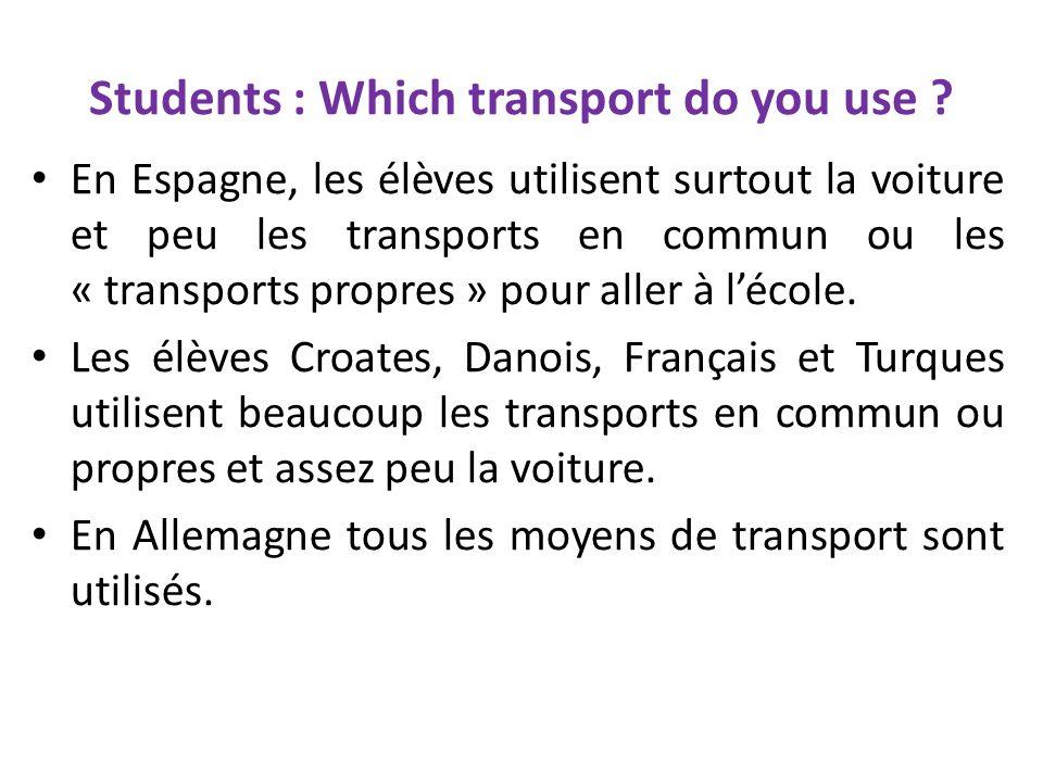 En Espagne, les élèves utilisent surtout la voiture et peu les transports en commun ou les « transports propres » pour aller à lécole.