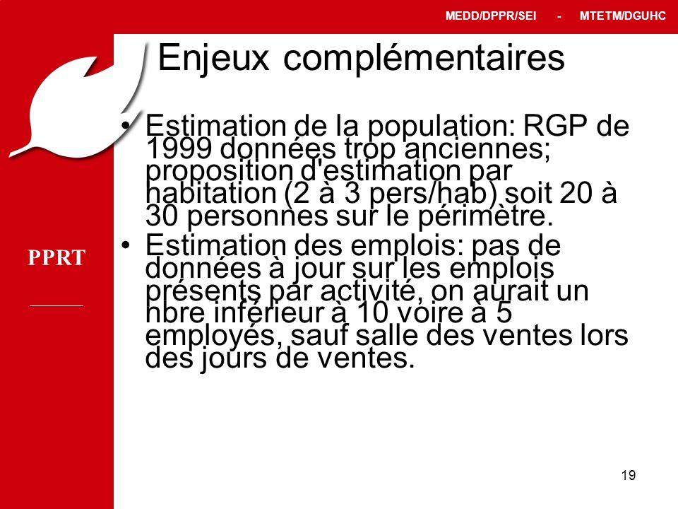 PPRT MEDD/DPPR/SEI - MTETM/DGUHC 19 Enjeux complémentaires Estimation de la population: RGP de 1999 données trop anciennes; proposition d'estimation p
