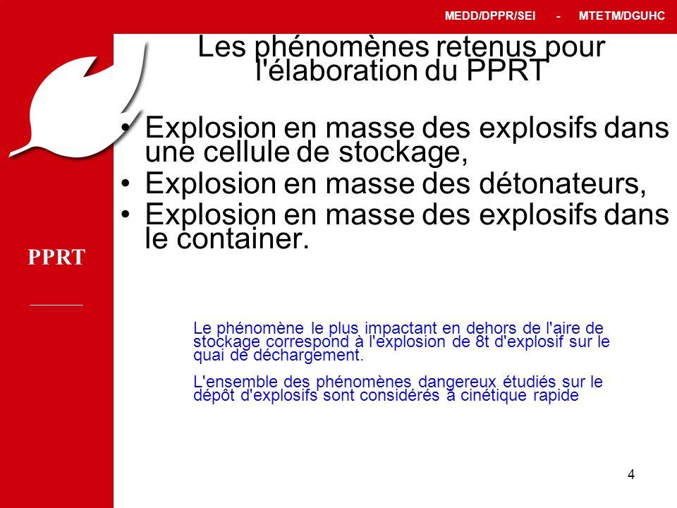 PPRT MEDD/DPPR/SEI - MTETM/DGUHC 4 Les phénomènes retenus pour l'élaboration du PPRT Explosion en masse des explosifs dans une cellule de stockage, Ex