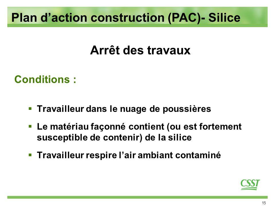 15 Arrêt des travaux Conditions : Travailleur dans le nuage de poussières Le matériau façonné contient (ou est fortement susceptible de contenir) de la silice Travailleur respire lair ambiant contaminé Plan daction construction (PAC)- Silice