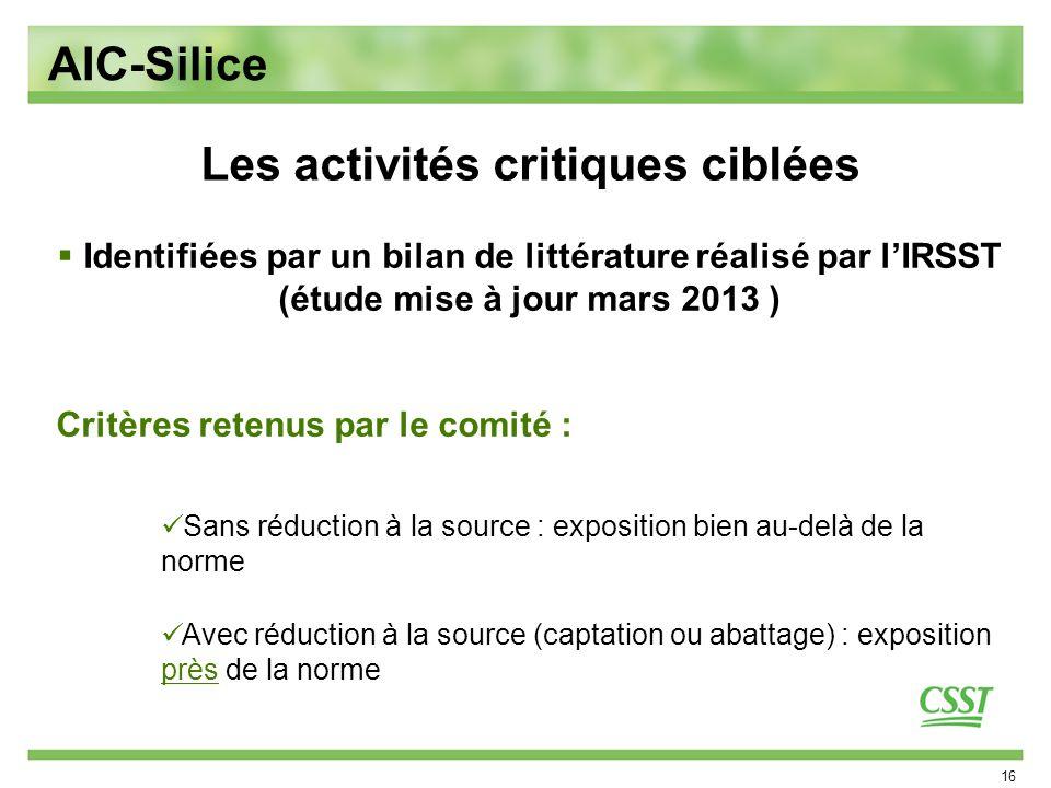 16 Les activités critiques ciblées AIC-Silice Identifiées par un bilan de littérature réalisé par lIRSST (étude mise à jour mars 2013 ) Critères reten