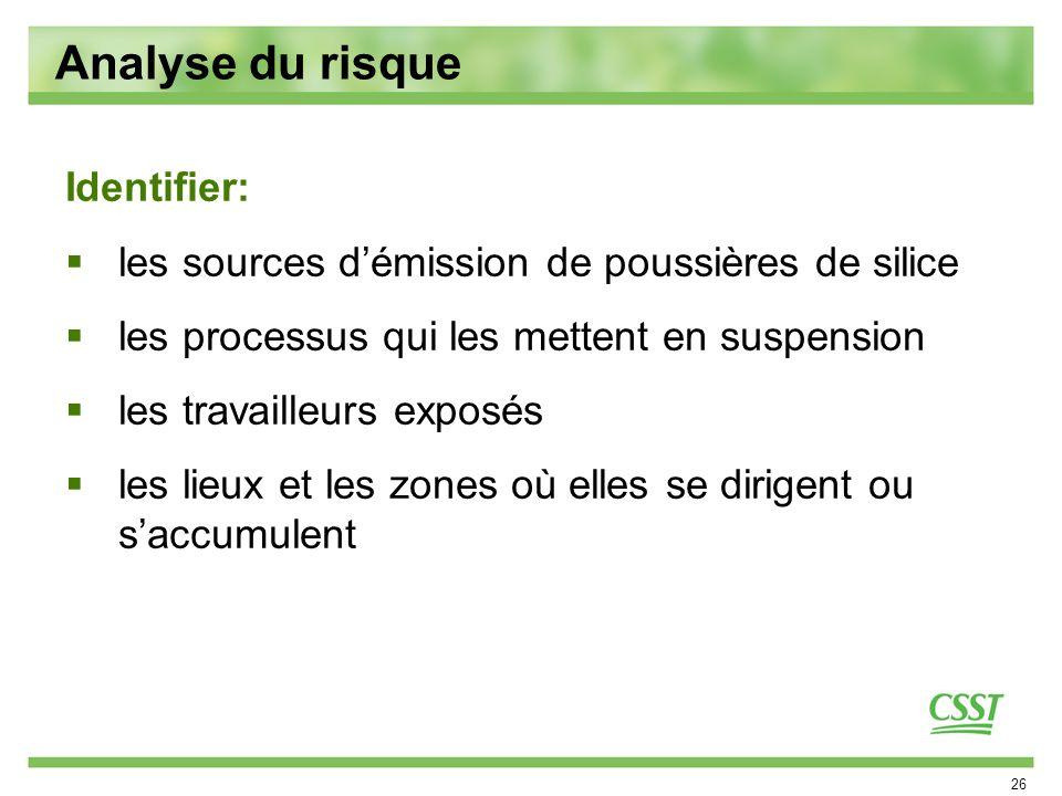 26 Analyse du risque Identifier: les sources démission de poussières de silice les processus qui les mettent en suspension les travailleurs exposés le
