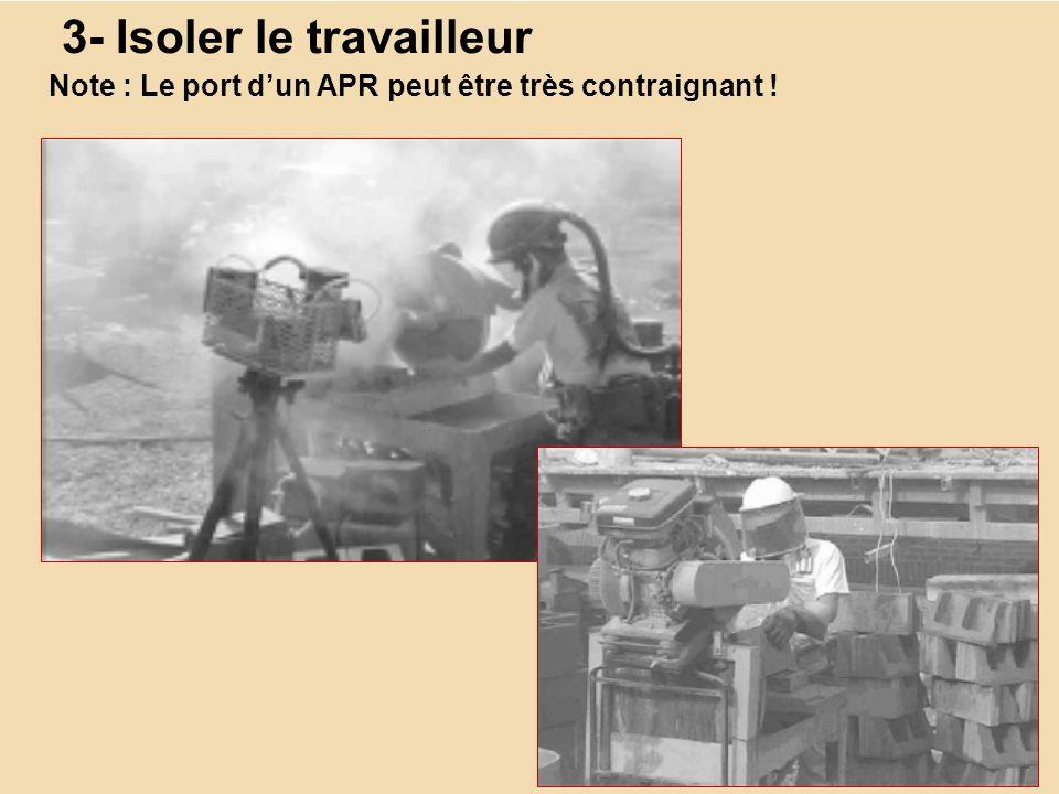 34 3- Isoler le travailleur Note : Le port dun APR peut être très contraignant !