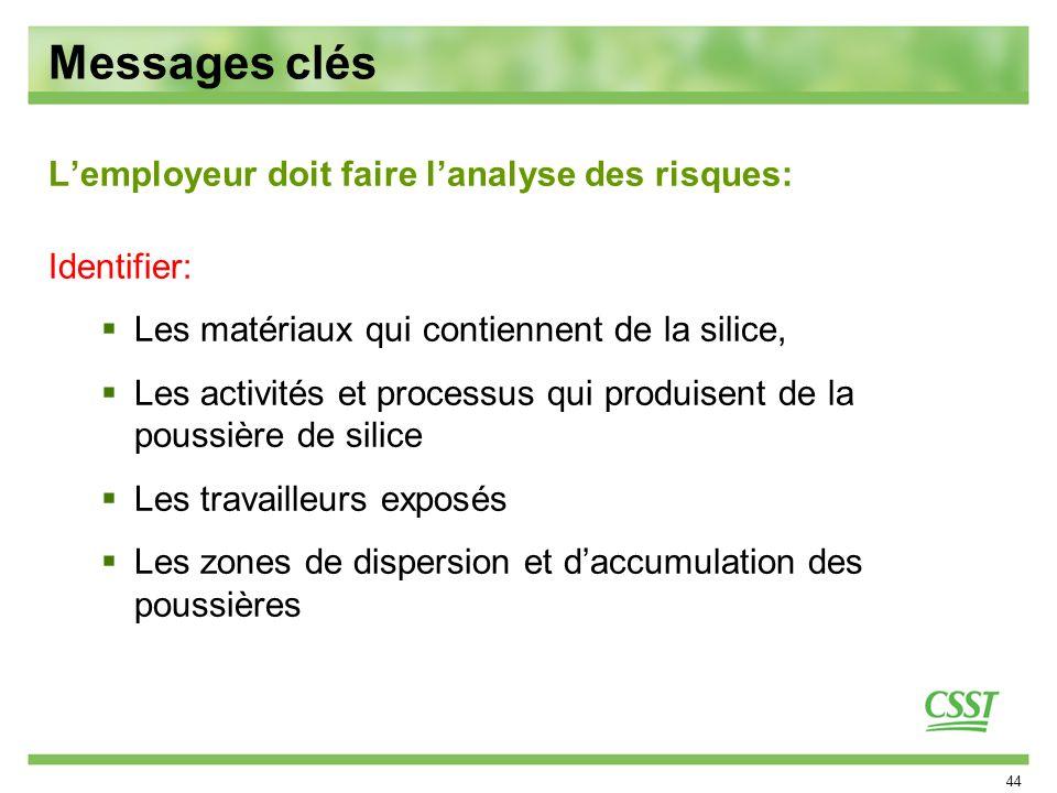 44 Messages clés Lemployeur doit faire lanalyse des risques: Identifier: Les matériaux qui contiennent de la silice, Les activités et processus qui pr