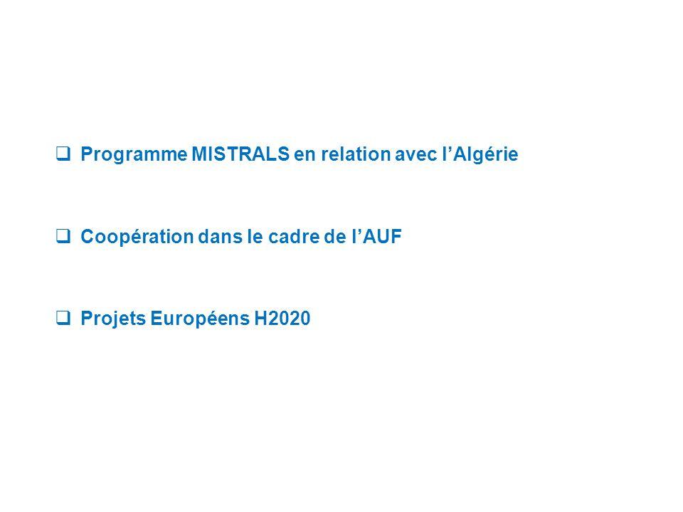 Programme MISTRALS en relation avec lAlgérie Coopération dans le cadre de lAUF Projets Européens H2020