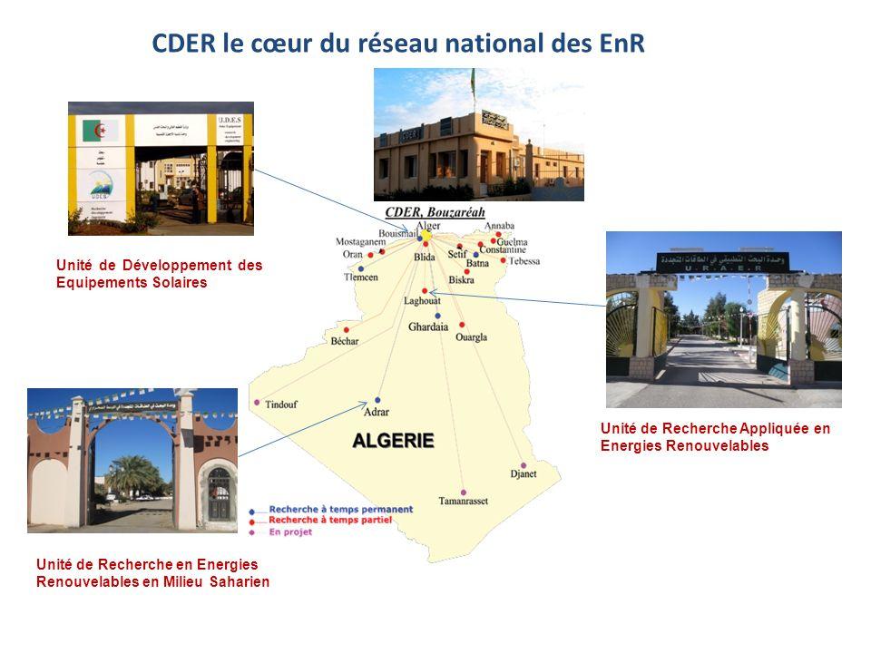 CDER le cœur du réseau national des EnR Unité de Développement des Equipements Solaires Unité de Recherche Appliquée en Energies Renouvelables Unité de Recherche en Energies Renouvelables en Milieu Saharien