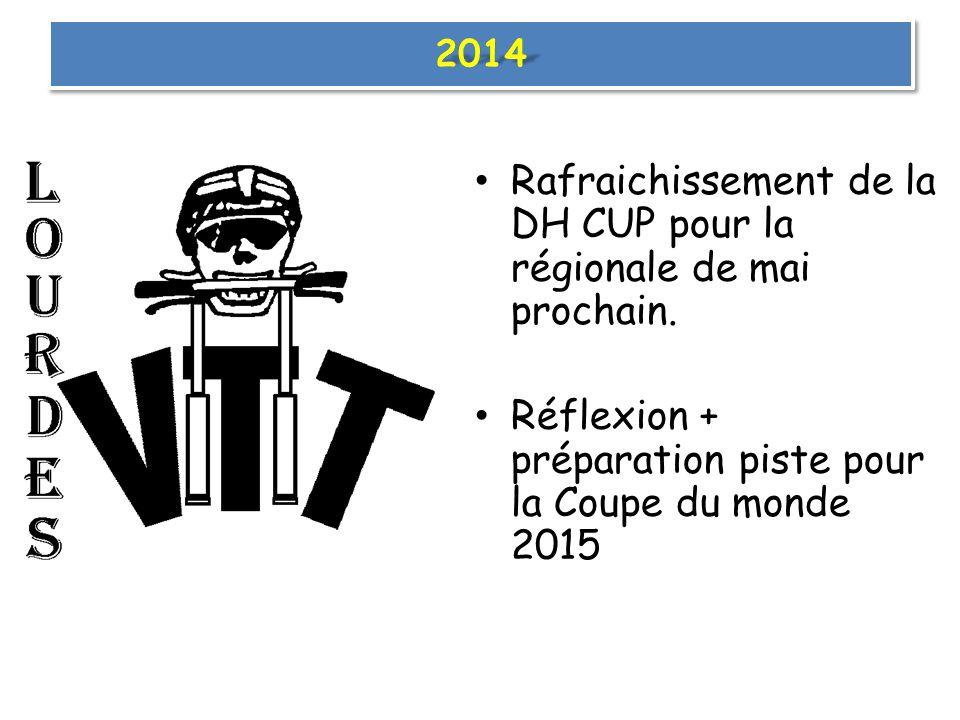 Rafraichissement de la DH CUP pour la régionale de mai prochain.