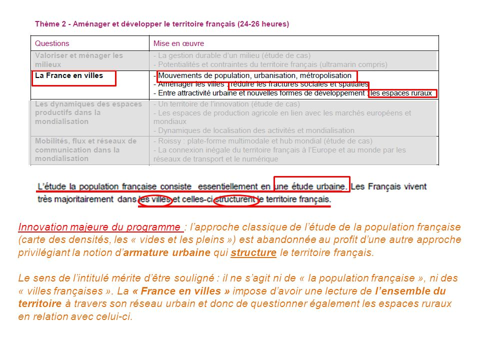 Innovation majeure du programme : lapproche classique de létude de la population française (carte des densités, les « vides et les pleins ») est aband