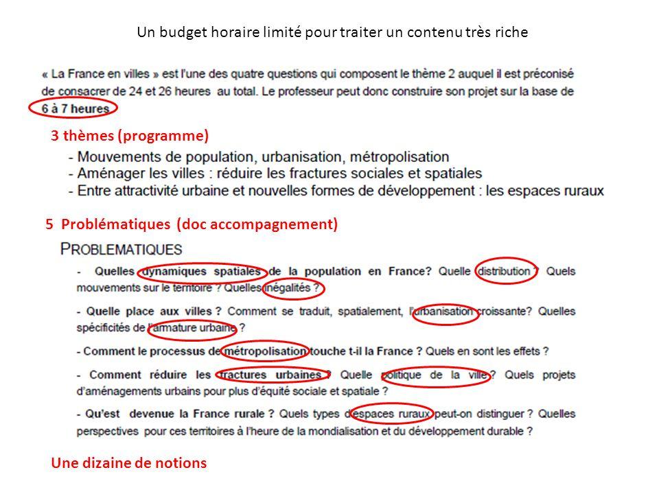 Un budget horaire limité pour traiter un contenu très riche 3 thèmes (programme) 5 Problématiques (doc accompagnement) Une dizaine de notions