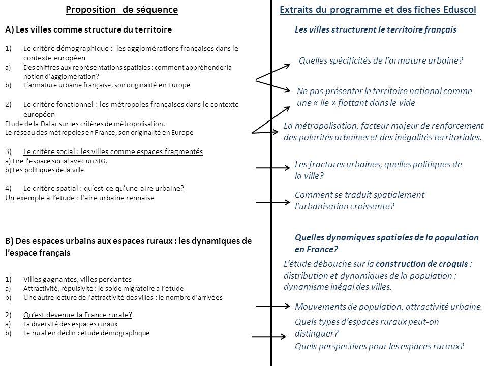 Proposition de séquence 1)Le critère démographique : les agglomérations françaises dans le contexte européen a)Des chiffres aux représentations spatia