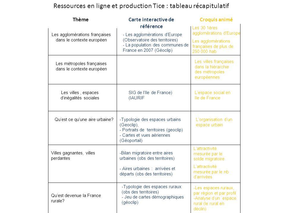 Les agglomérations françaises dans le contexte européen ThèmeCarte interactive de référence Croquis animé - Les agglomérations dEurope (Observatoire d