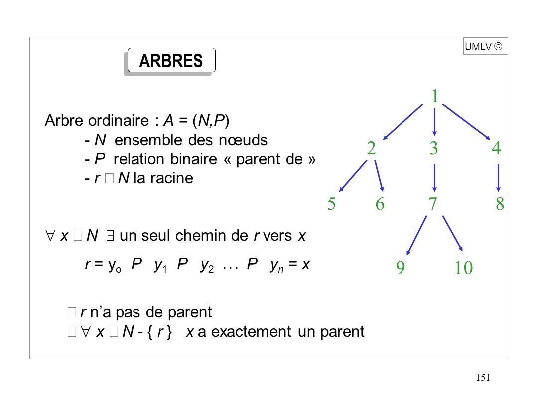 151 UMLV Arbre ordinaire : A = (N,P) - N ensemble des nœuds - P relation binaire « parent de » - r N la racine x N un seul chemin de r vers x r = y o