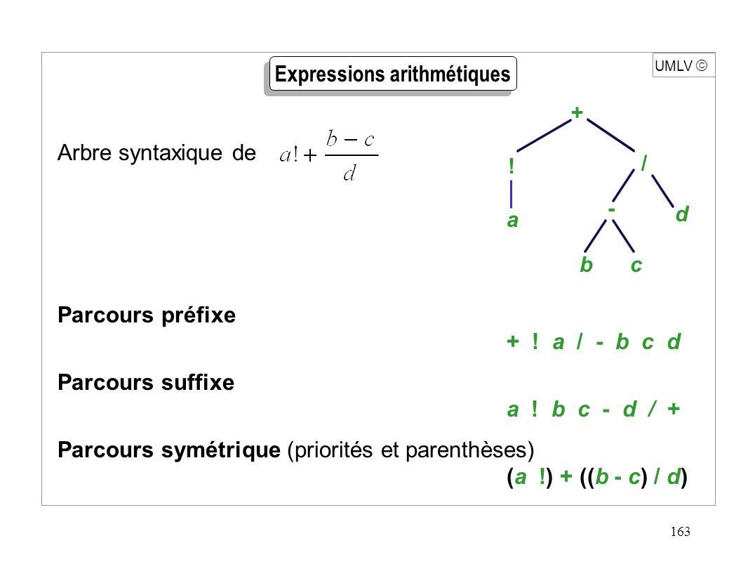 163 UMLV Arbre syntaxique de Parcours préfixe + ! a / - b c d Parcours suffixe a ! b c - d / + Parcours symétrique (priorités et parenthèses) (a !) +
