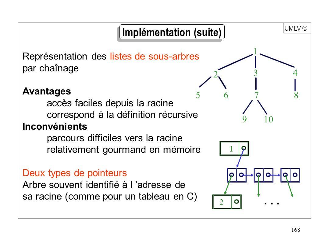 168 UMLV Implémentation (suite) Représentation des listes de sous-arbres par chaînage Avantages accès faciles depuis la racine correspond à la définit