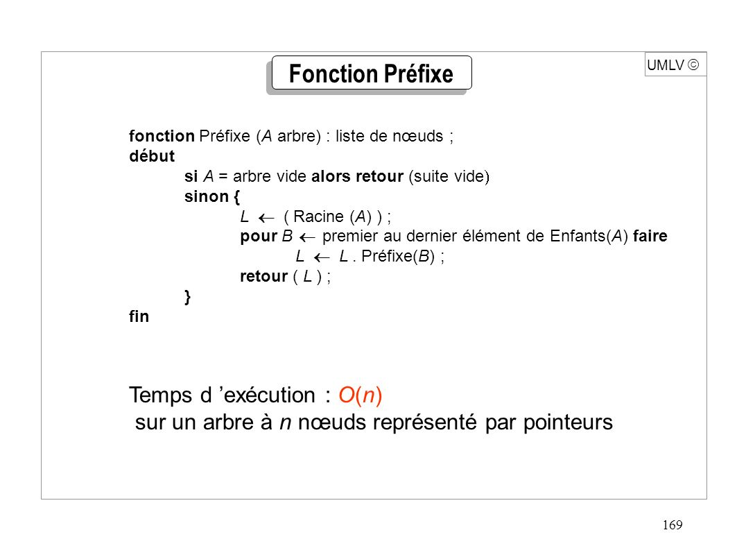 169 UMLV fonction Préfixe (A arbre) : liste de nœuds ; début si A = arbre vide alors retour (suite vide sinon { L ( Racine (A) ) ; pour B premier au d