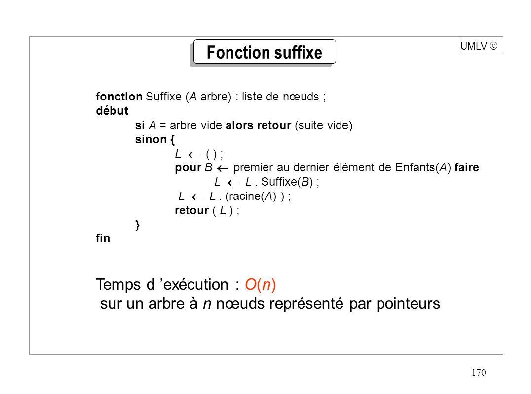 170 UMLV fonction Suffixe (A arbre) : liste de nœuds ; début si A = arbre vide alors retour (suite vide sinon { L ( ) ; pour B premier au dernier élém