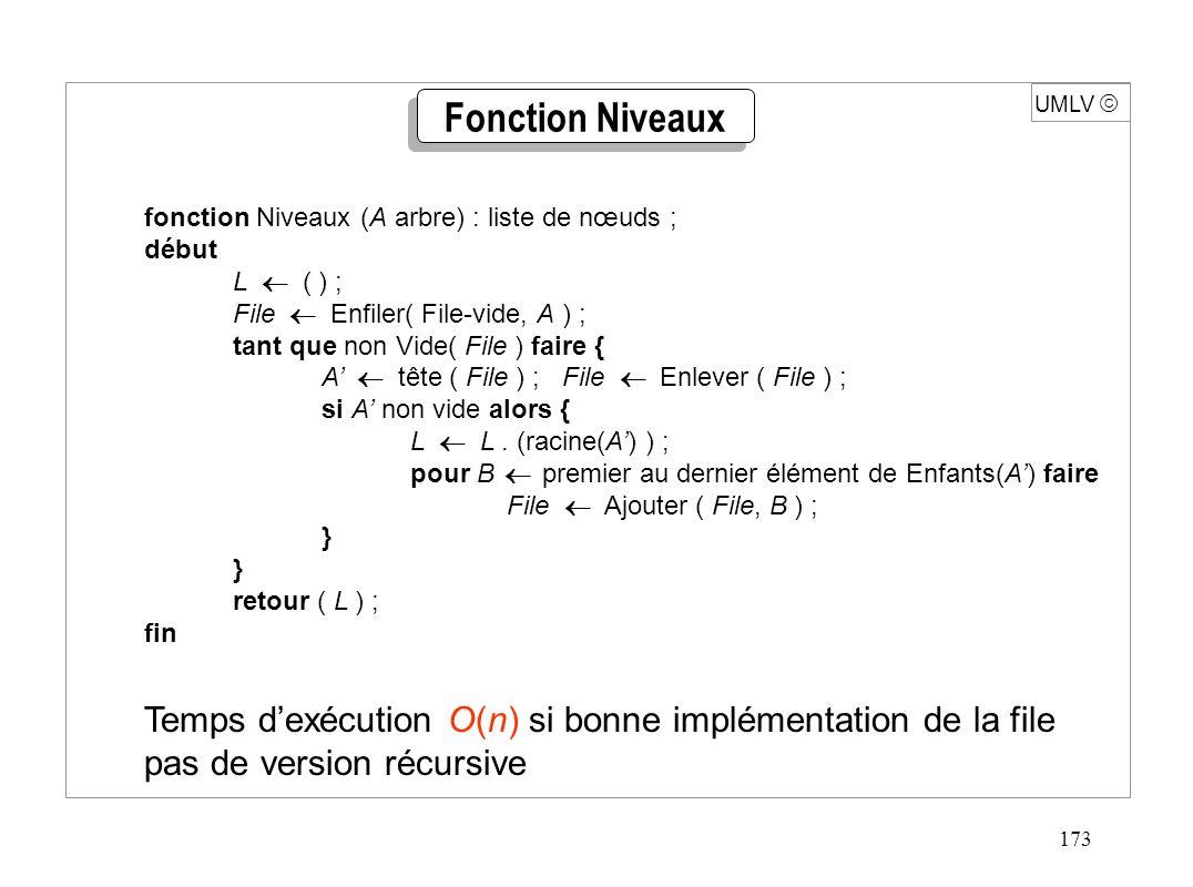 173 UMLV fonction Niveaux (A arbre) : liste de nœuds ; début L ( ) ; File Enfiler( File-vide, A ) ; tant que non Vide( File ) faire { A tête ( File )