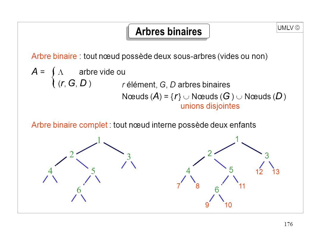 176 UMLV Arbre binaire complet : tout nœud interne possède deux enfants Arbres binaires Arbre binaire : tout nœud possède deux sous-arbres (vides ou n