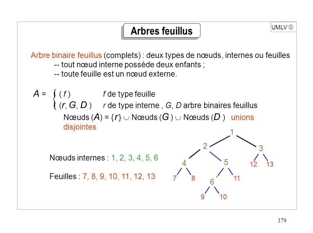 179 UMLV Arbres feuillus Arbre binaire feuillus (complets) : deux types de nœuds, internes ou feuilles -- tout nœud interne possède deux enfants ; --