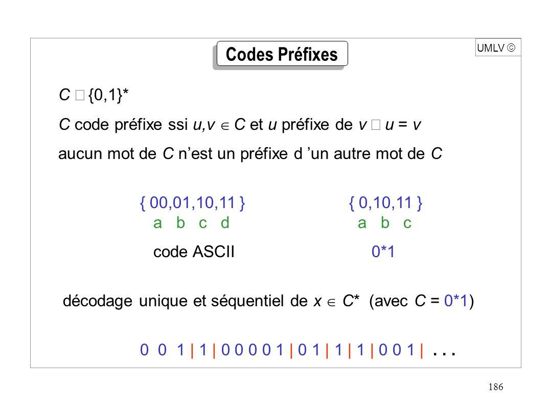 186 UMLV C {0,1}* C code préfixe ssi u,v C et u préfixe de v u = v aucun mot de C nest un préfixe d un autre mot de C { 00,01,10,11 } { 0,10,11 } a b