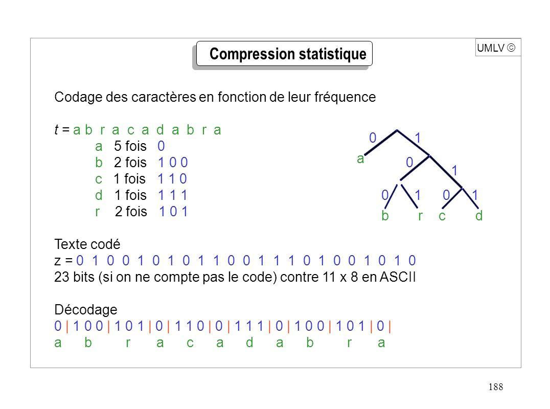 188 UMLV Codage des caractères en fonction de leur fréquence t = a b r a c a d a b r a a 5 fois 0 b 2 fois 1 0 0 c 1 fois 1 1 0 d 1 fois 1 1 1 r 2 foi
