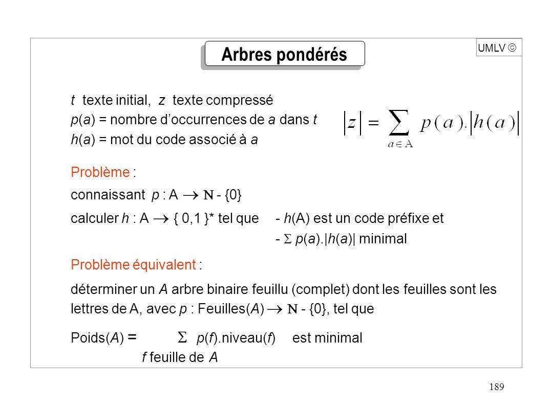 189 UMLV Arbres pondérés t texte initial, z texte compressé p(a) = nombre doccurrences de a dans t h(a) = mot du code associé à a Problème : connaissa