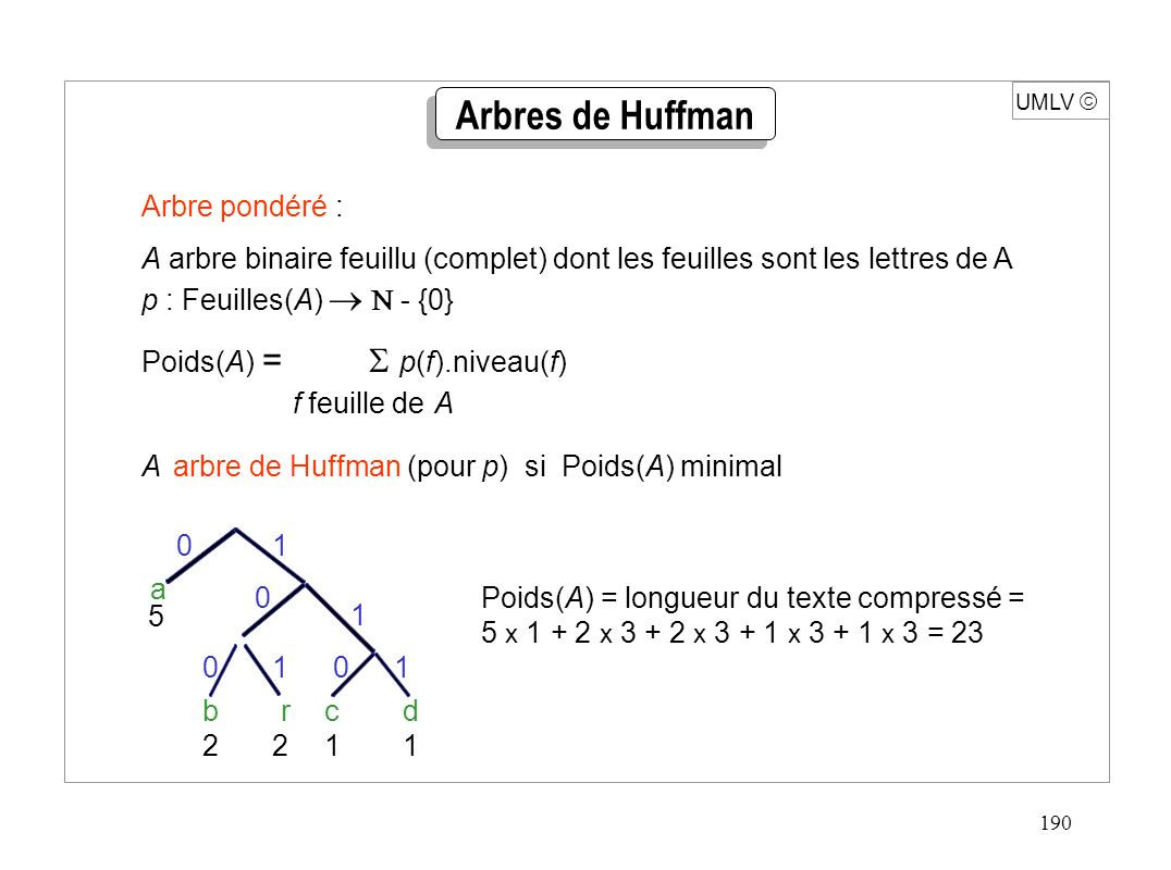 190 UMLV Arbres de Huffman Arbre pondéré : A arbre binaire feuillu (complet) dont les feuilles sont les lettres de A p : Feuilles(A) - {0} Poids(A) =