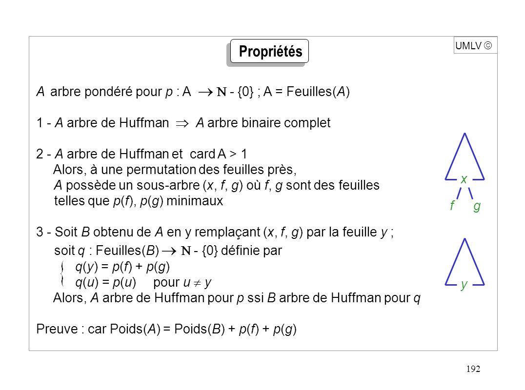 192 UMLV Propriétés A arbre pondéré pour p : A - {0} ; A = Feuilles(A) 1 - A arbre de Huffman A arbre binaire complet 2 - A arbre de Huffman et card A