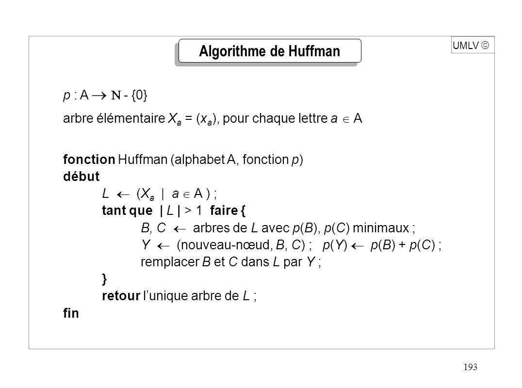 193 p : A - {0} arbre élémentaire X a = (x a ), pour chaque lettre a A fonction Huffman (alphabet A, fonction p) début L (X a | a A ) ; tant que | L |