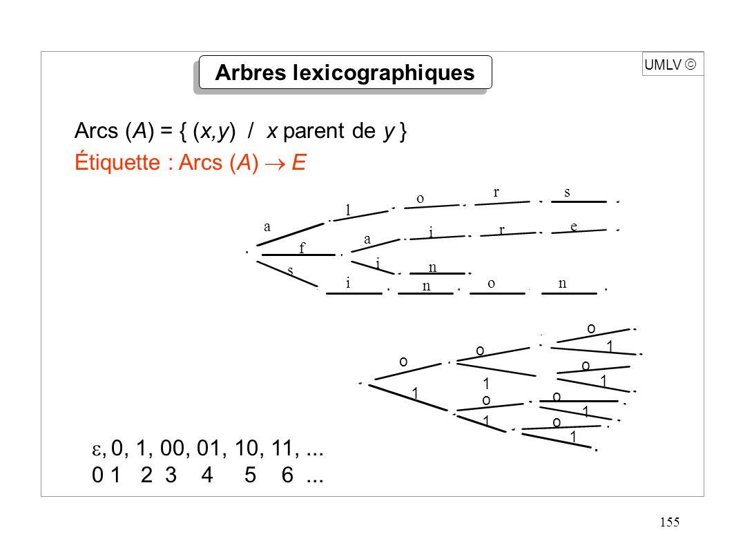155 UMLV Arcs (A) = { (x,y) / x parent de y } Étiquette : Arcs (A) E, 0, 1, 00, 01, 10, 11,... 0 1 2 3 4 5 6... a l o rs s i n on f i n a i r e 1 o o