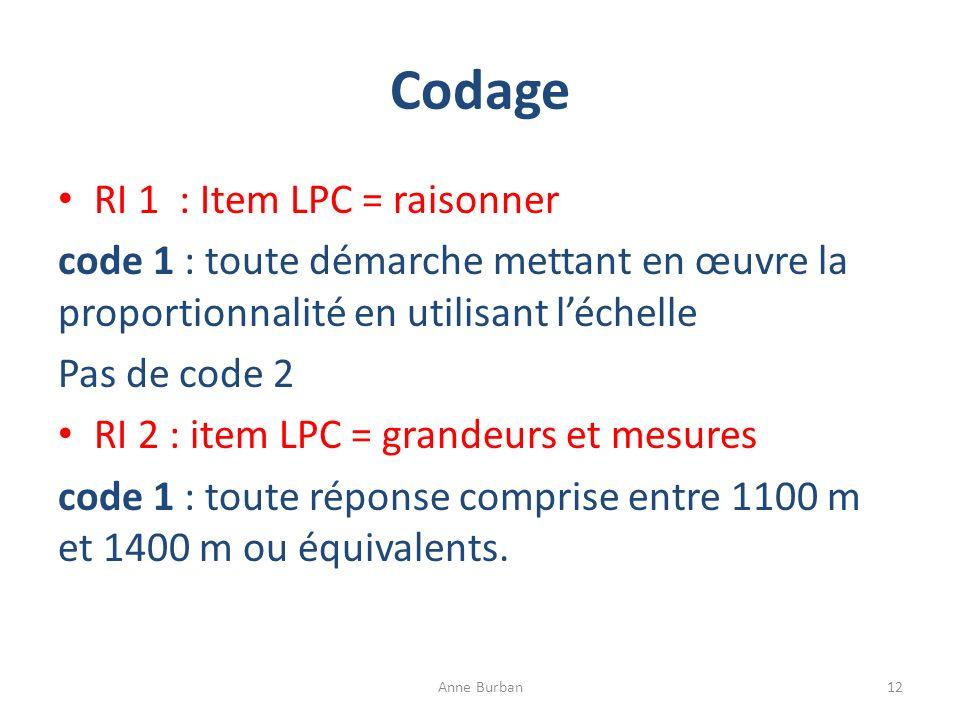 Codage RI 1 : Item LPC = raisonner code 1 : toute démarche mettant en œuvre la proportionnalité en utilisant léchelle Pas de code 2 RI 2 : item LPC =