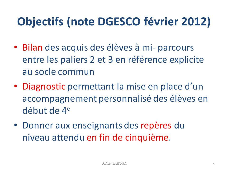 Objectifs (note DGESCO février 2012) Bilan des acquis des élèves à mi- parcours entre les paliers 2 et 3 en référence explicite au socle commun Diagno