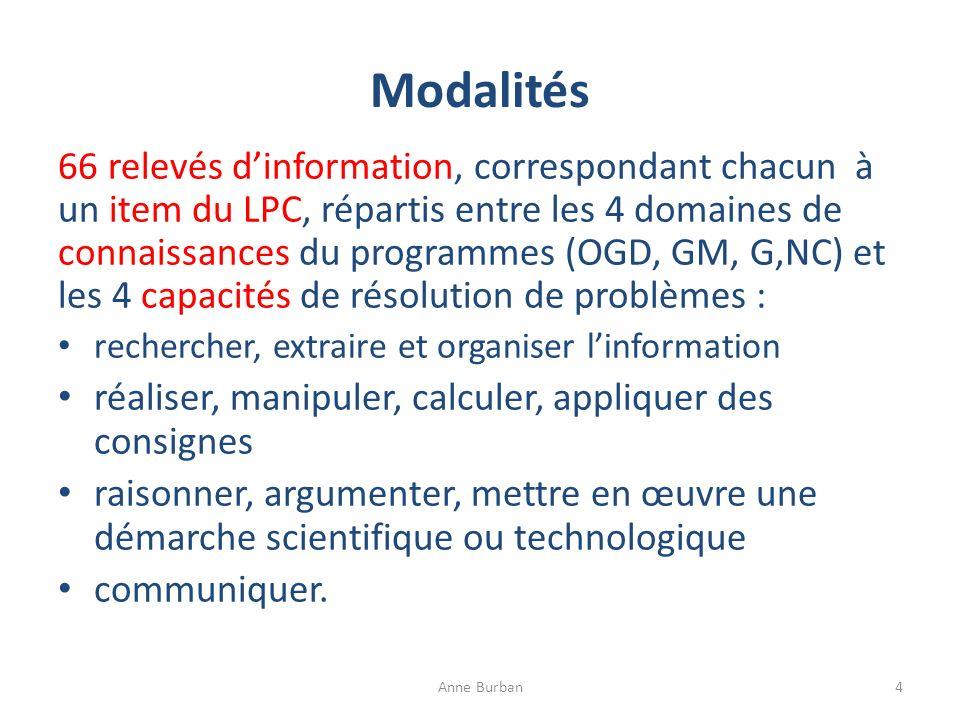 Modalités 66 relevés dinformation, correspondant chacun à un item du LPC, répartis entre les 4 domaines de connaissances du programmes (OGD, GM, G,NC)