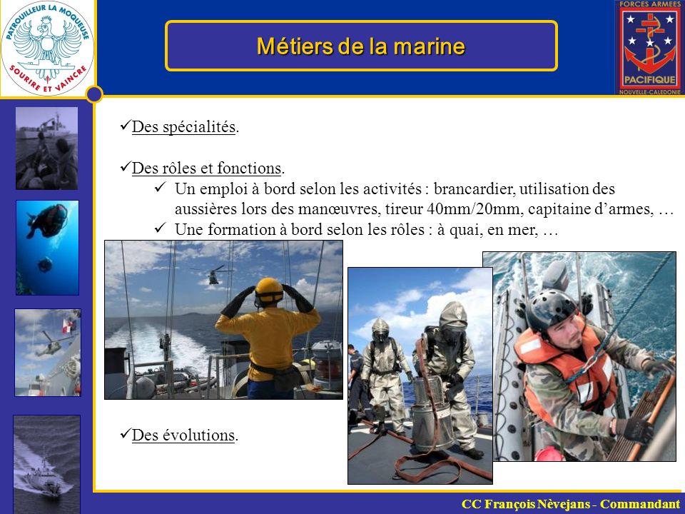 Métiers de la marine Des spécialités.Des rôles et fonctions.