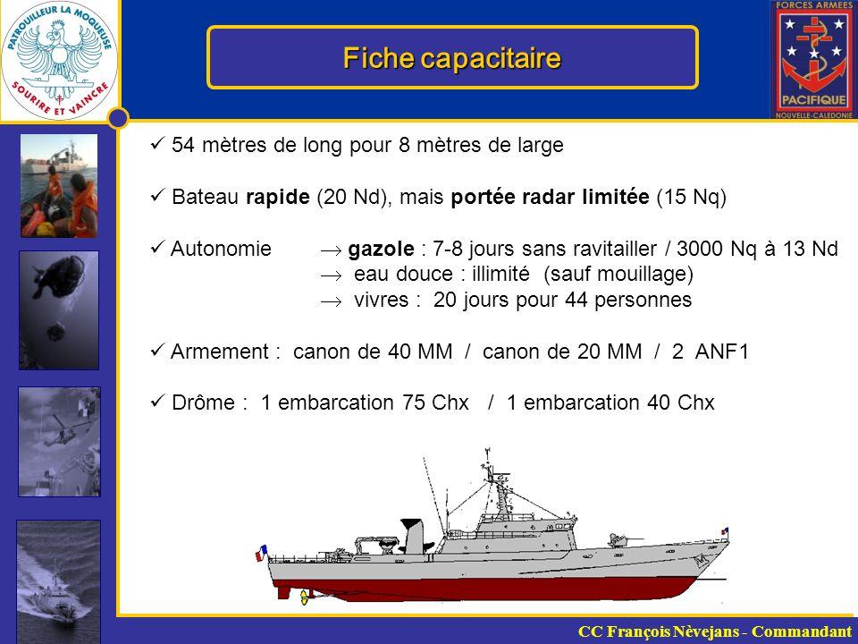Métiers de la marine Des spécialités.Chaque marin a une spécialité.
