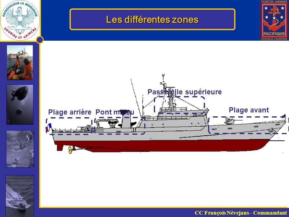 Les différentes zones Plage avant Plage arrièrePont milieu Passerelle supérieure CC François Nèvejans - Commandant
