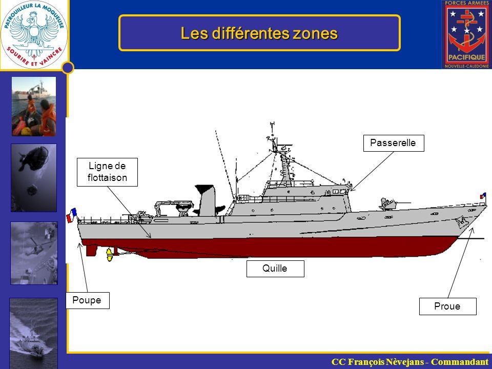 Les différentes zones Quille Passerelle Poupe Proue Ligne de flottaison CC François Nèvejans - Commandant