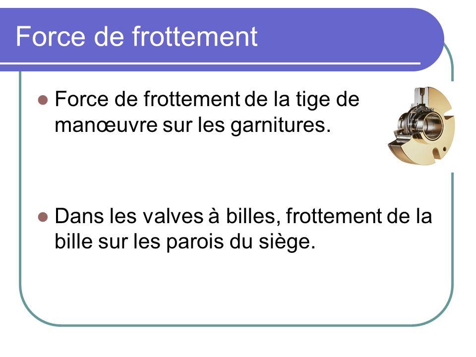 Force de frottement Force de frottement de la tige de manœuvre sur les garnitures. Dans les valves à billes, frottement de la bille sur les parois du