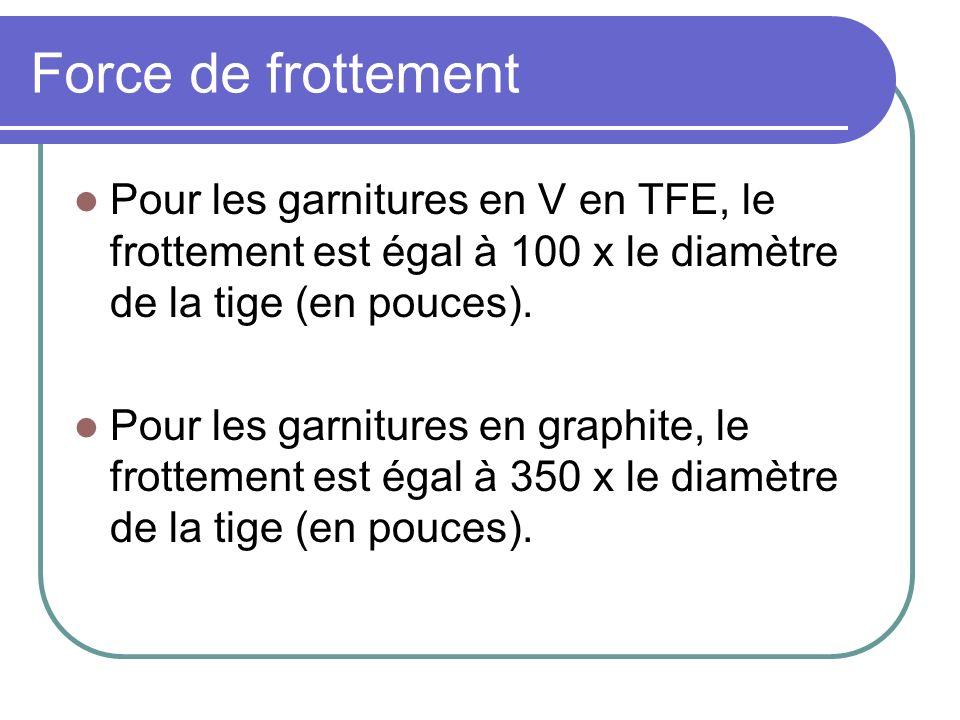 Force de frottement Pour les garnitures en V en TFE, le frottement est égal à 100 x le diamètre de la tige (en pouces). Pour les garnitures en graphit