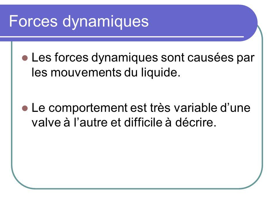 Forces dynamiques Les forces dynamiques sont causées par les mouvements du liquide. Le comportement est très variable dune valve à lautre et difficile