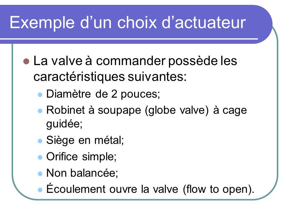 Exemple dun choix dactuateur La valve à commander possède les caractéristiques suivantes: Diamètre de 2 pouces; Robinet à soupape (globe valve) à cage guidée; Siège en métal; Orifice simple; Non balancée; Écoulement ouvre la valve (flow to open).