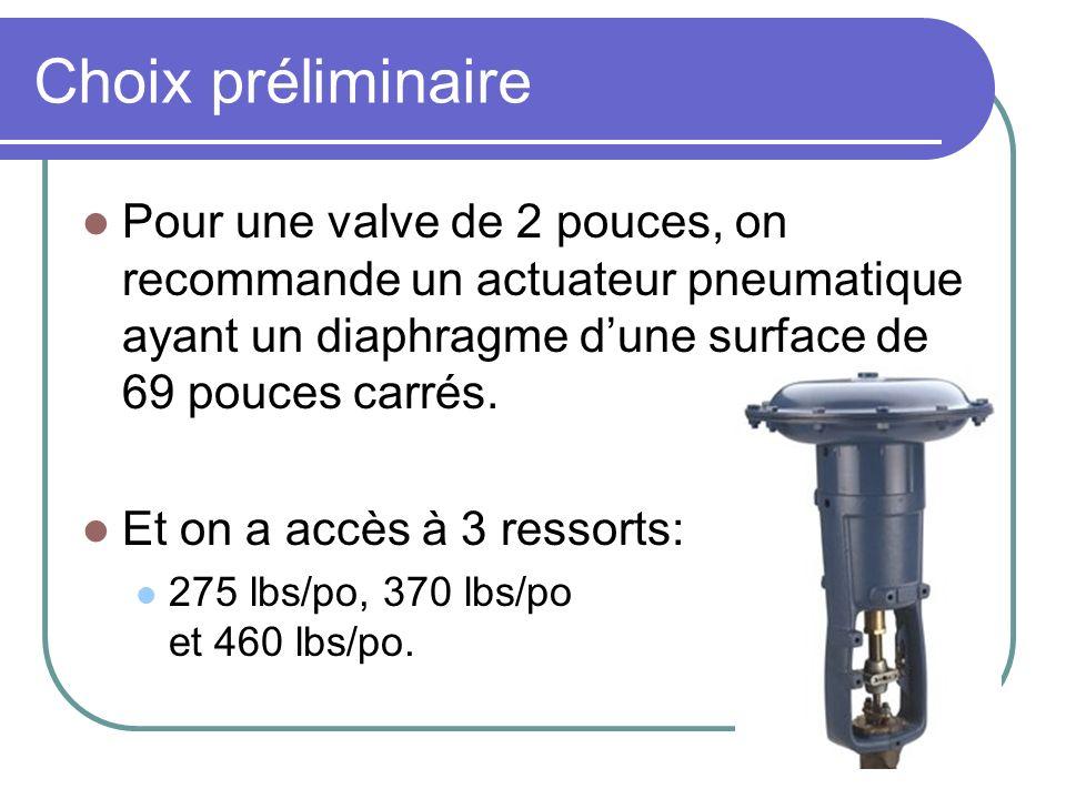 Choix préliminaire Pour une valve de 2 pouces, on recommande un actuateur pneumatique ayant un diaphragme dune surface de 69 pouces carrés. Et on a ac