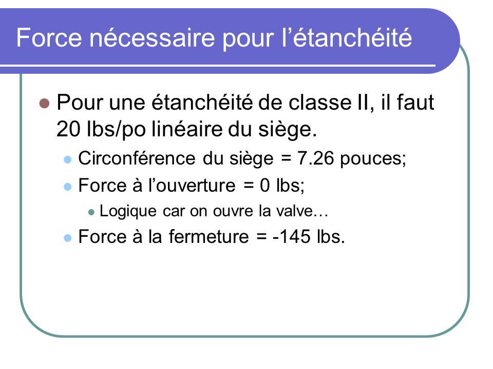 Force nécessaire pour létanchéité Pour une étanchéité de classe II, il faut 20 lbs/po linéaire du siège. Circonférence du siège = 7.26 pouces; Force à