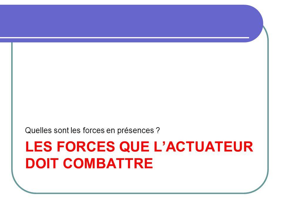 LES FORCES QUE LACTUATEUR DOIT COMBATTRE Quelles sont les forces en présences