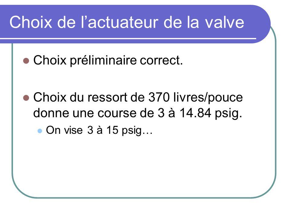 Choix de lactuateur de la valve Choix préliminaire correct. Choix du ressort de 370 livres/pouce donne une course de 3 à 14.84 psig. On vise 3 à 15 ps